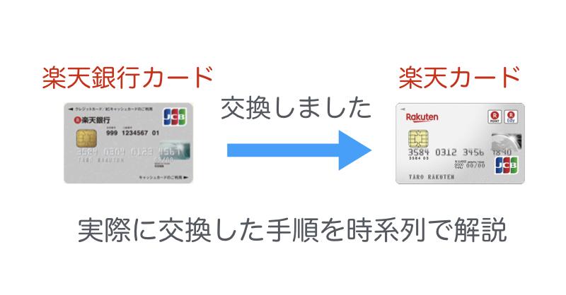 楽天 銀行 デビット カード 解約