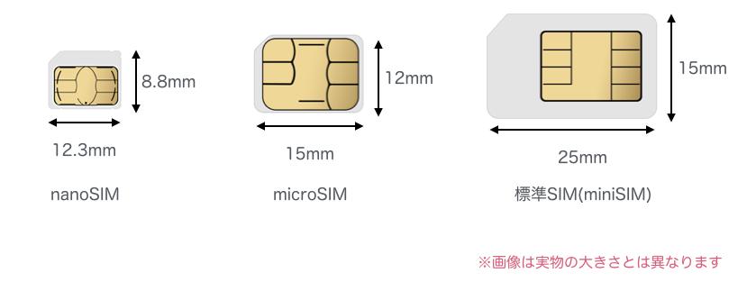 SIMカードの種類一覧